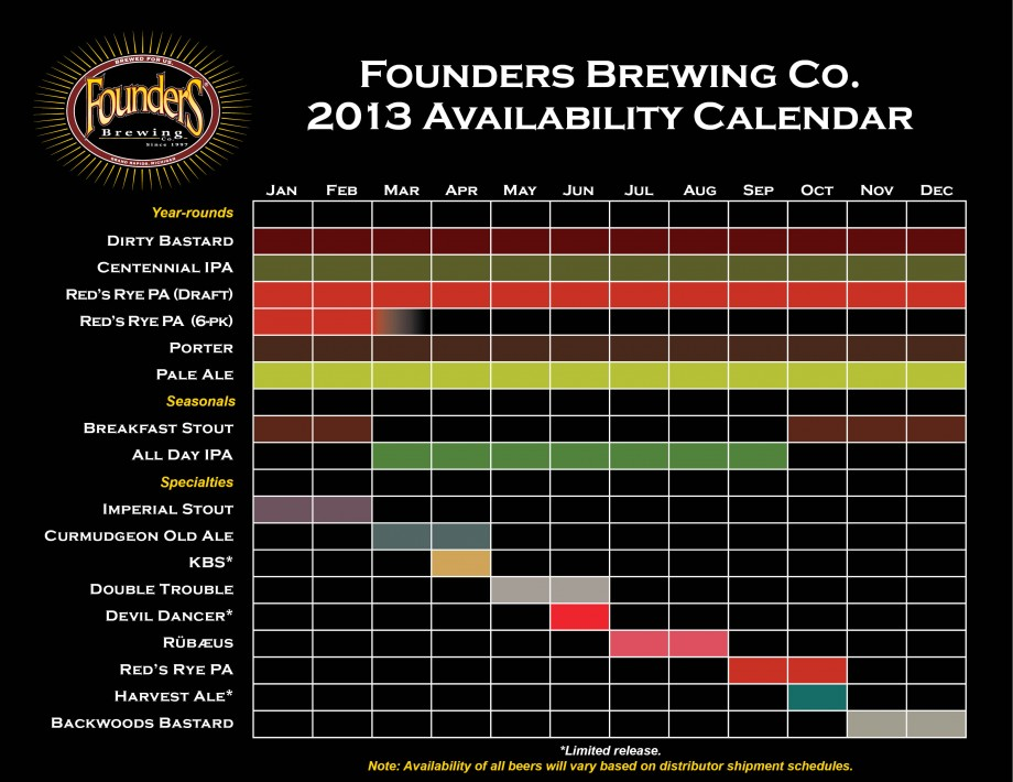 Founders 2013 Availability Calendar