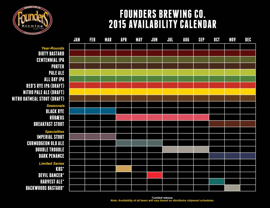 Founders 2015 Availability Calendar