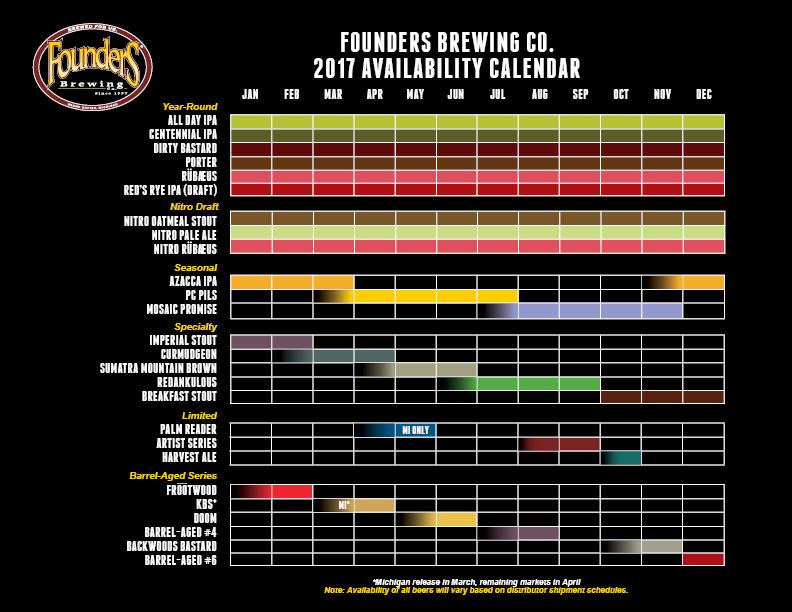 Founders beer availability calendar