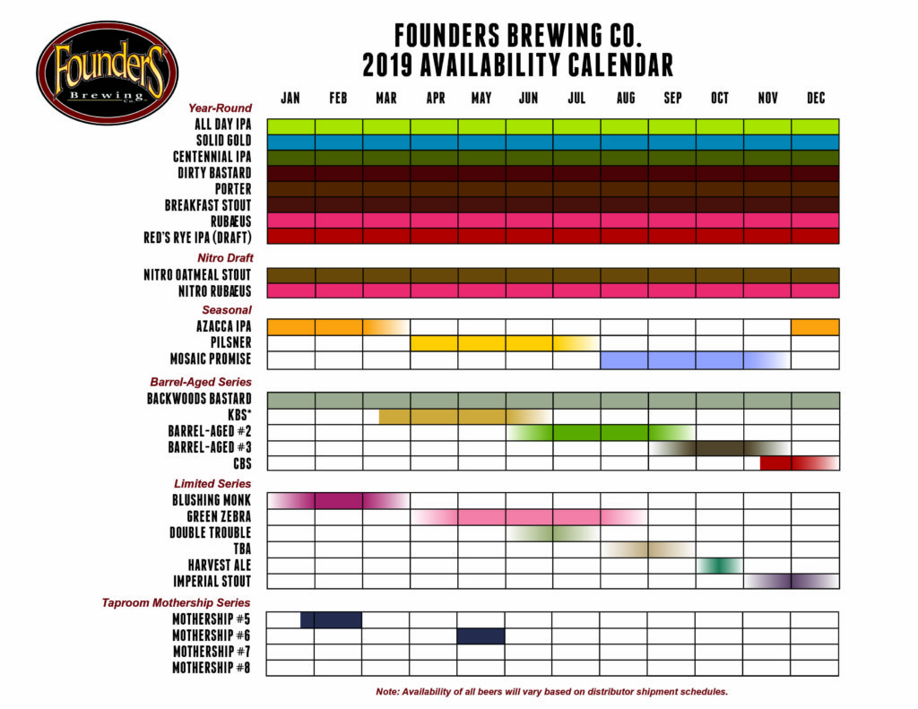 2019 Availability Calendar Founders Brewing Co.