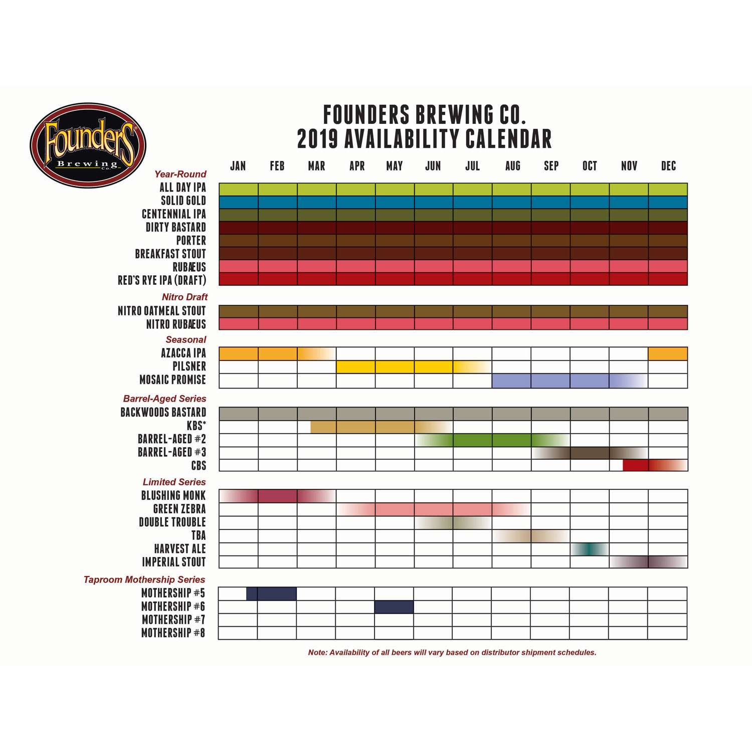 Founders 2019 Availability Calendar