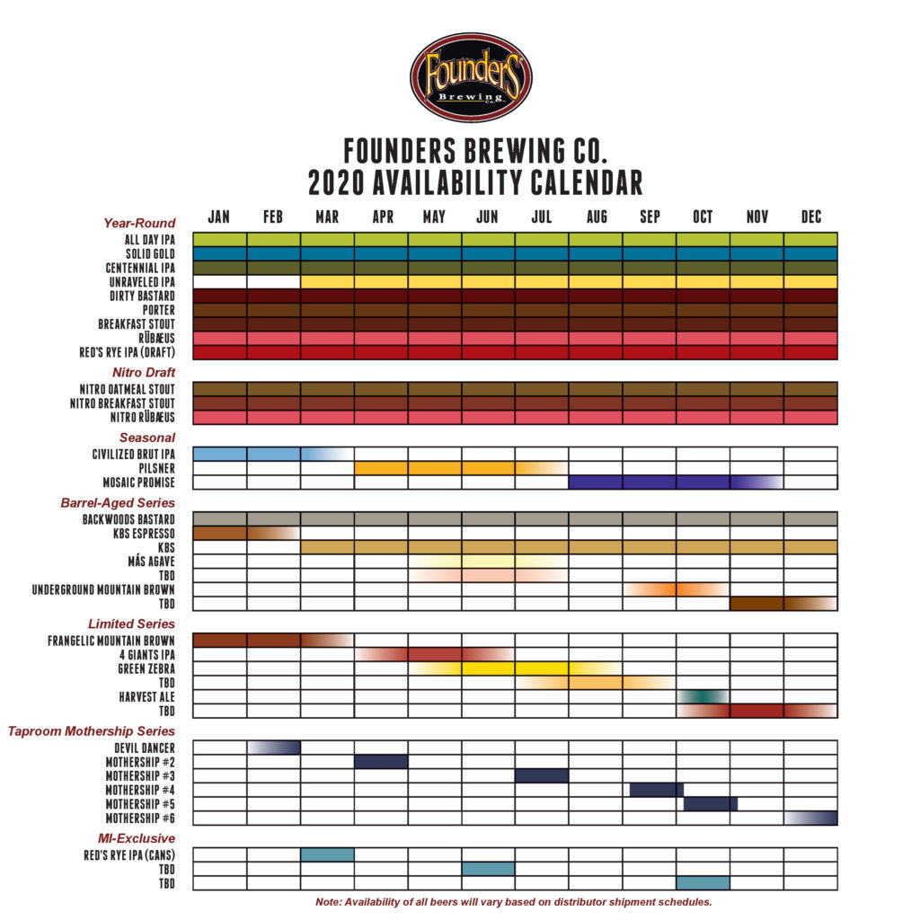 Founders Brewing Co. availability calendar